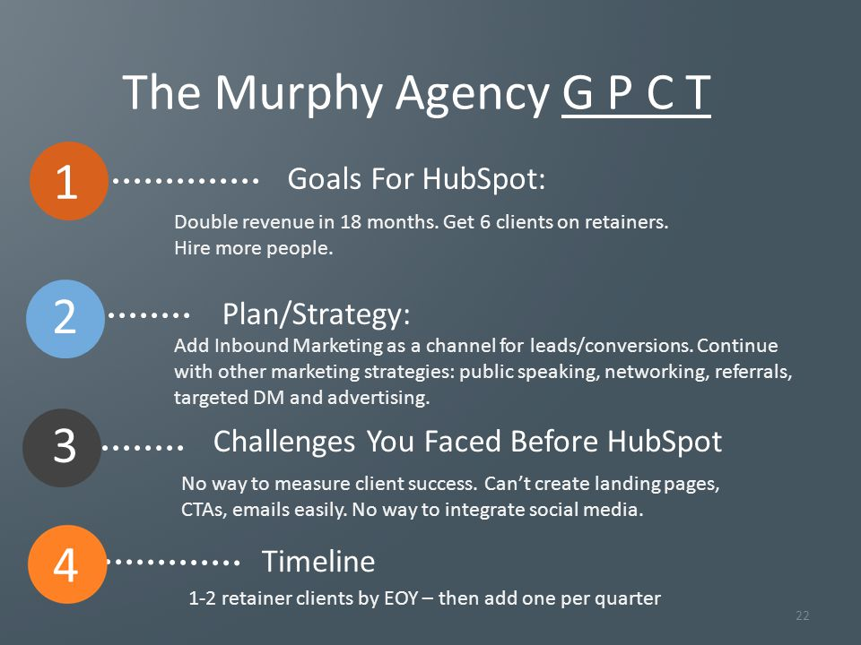 22 The Murphy Agency G P C T Goals For HubSpot: Plan/Strategy: Challenges You Faced Before HubSpot Double revenue in 18 months.