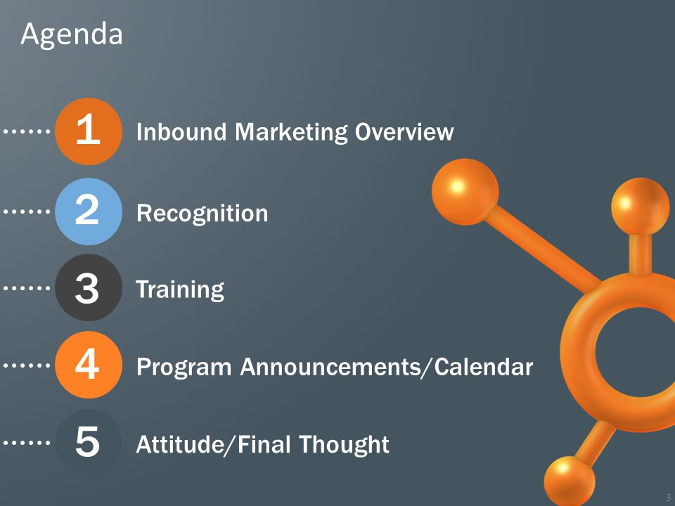 Inbound Marketing Overview Recognition Training Program Announcements/Calendar Agenda Attitude/Final Thought 5 3