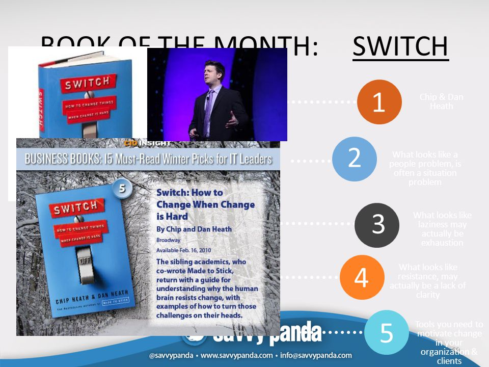 BOOK OF THE MONTH: SWITCH Chip & Dan Heath What looks like a people problem, is often a situation problem What looks like laziness may actually be exhaustion What looks like resistance, may actually be a lack of clarity Tools you need to motivate change in your organization & clients