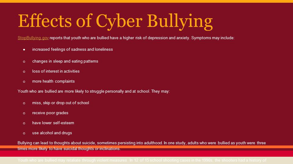 Cyber Bullying By Students In Mrs Kaslers English Ii Class Spring