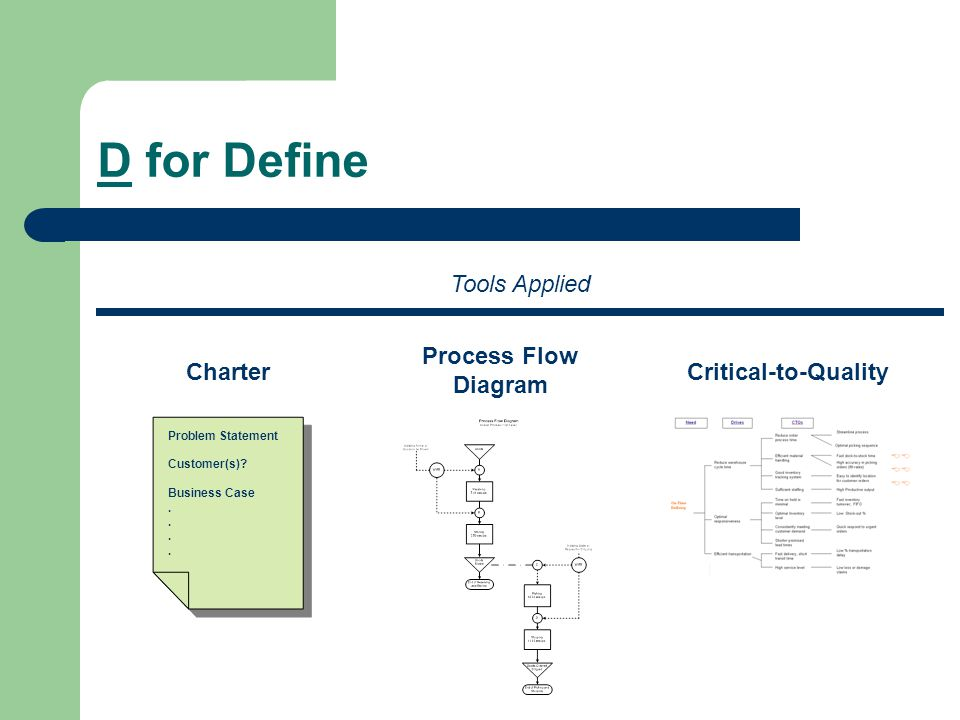 charter process flow diagram critical-to-quality  d for define tools  applied problem statement customer(s)