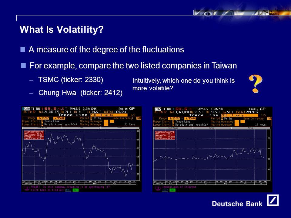 Reference (apr02) Single Stock Option's Seminar Part I Option
