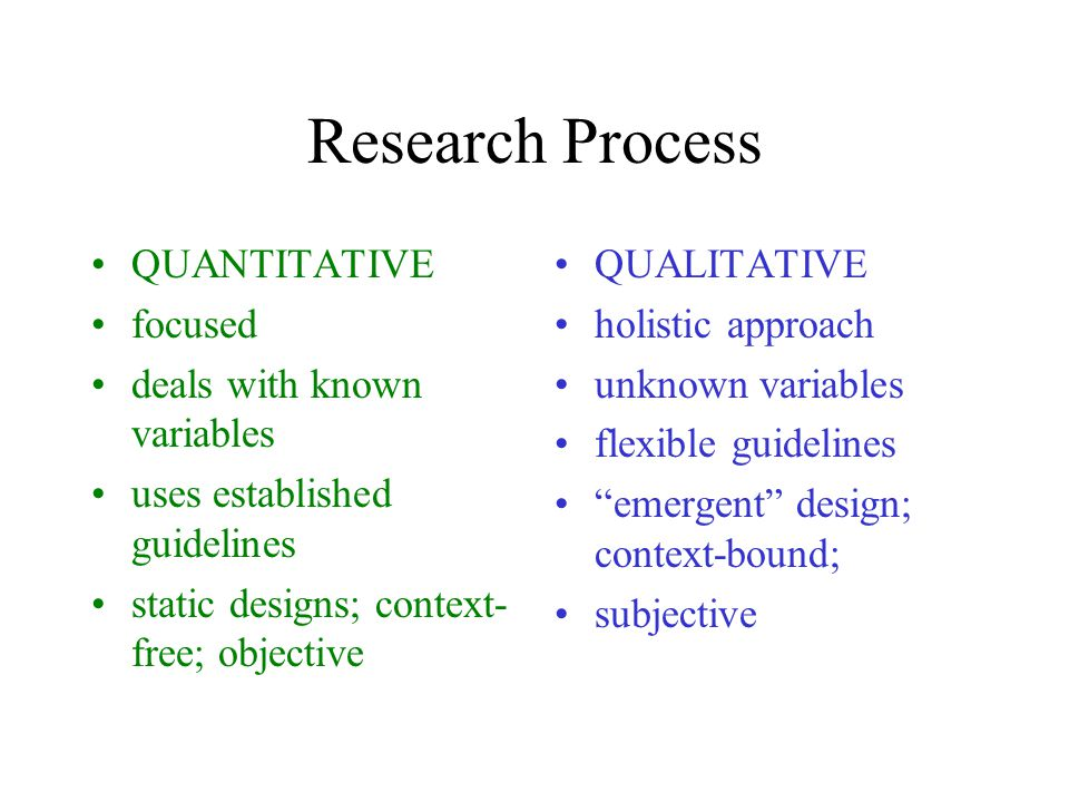 Research Process QUANTITATIVE focused deals with known variables uses established guidelines static designs; context- free; objective QUALITATIVE holistic approach unknown variables flexible guidelines emergent design; context-bound; subjective