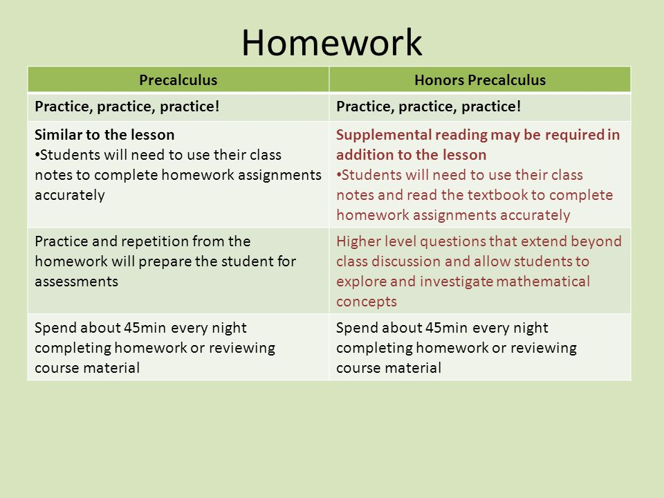 Background Knowledge PrecalculusHonors Precalculus GEOMETRY