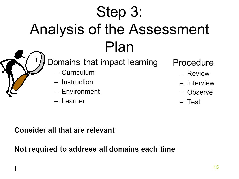 Step 3: Analysis of the Assessment Plan Consider all that are relevant Not required to address all domains each time I Domains that impact learning –Curriculum –Instruction –Environment –Learner Procedure –Review –Interview –Observe –Test 15