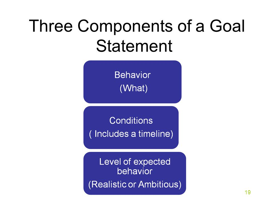 Three Components of a Goal Statement 19