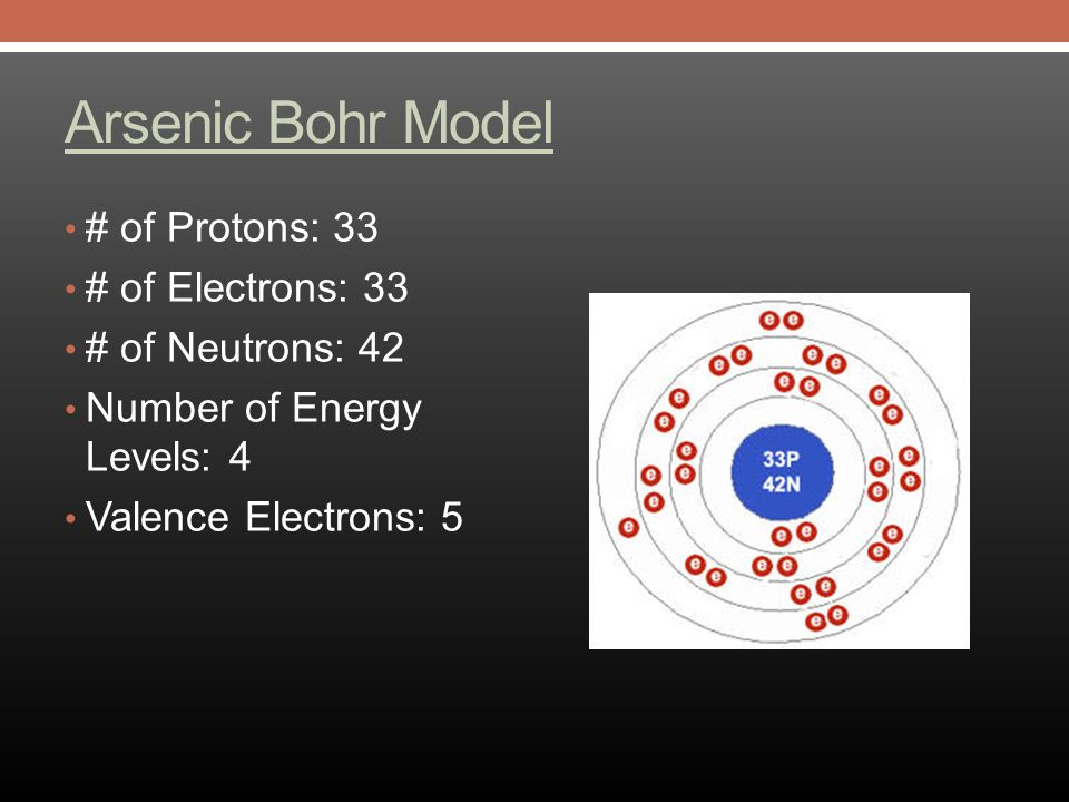 Arsenic Bohr Model # of Protons: 33 # of Electrons: 33 # of Neutrons: 42 Number of Energy Levels: 4 Valence Electrons: 5