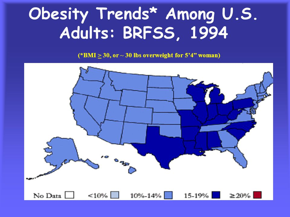 Obesity Trends* Among U.S. Adults: BRFSS, 1988 (*BMI > 30, or ~ 30 lbs overweight for 5'4 woman)