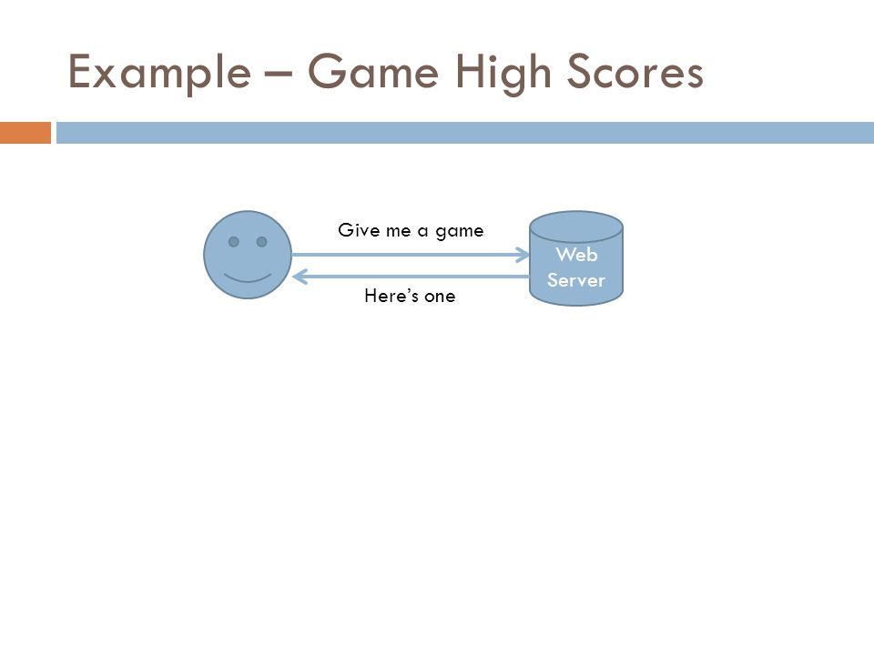 Example – Game High Scores Web Server Give me a game Here's one