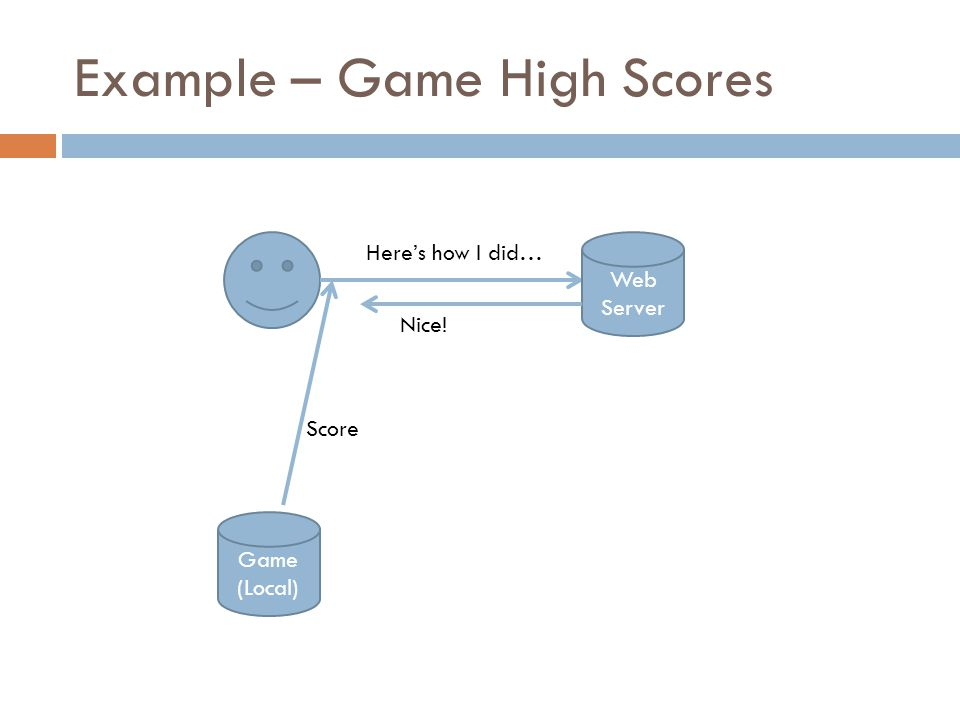 Example – Game High Scores Web Server Game (Local) Score Nice! Here's how I did…