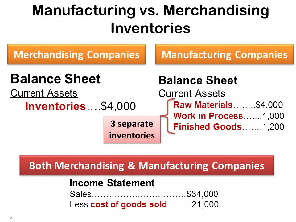 Manufacturing Costs Managerial Accounting Prepared by Diane