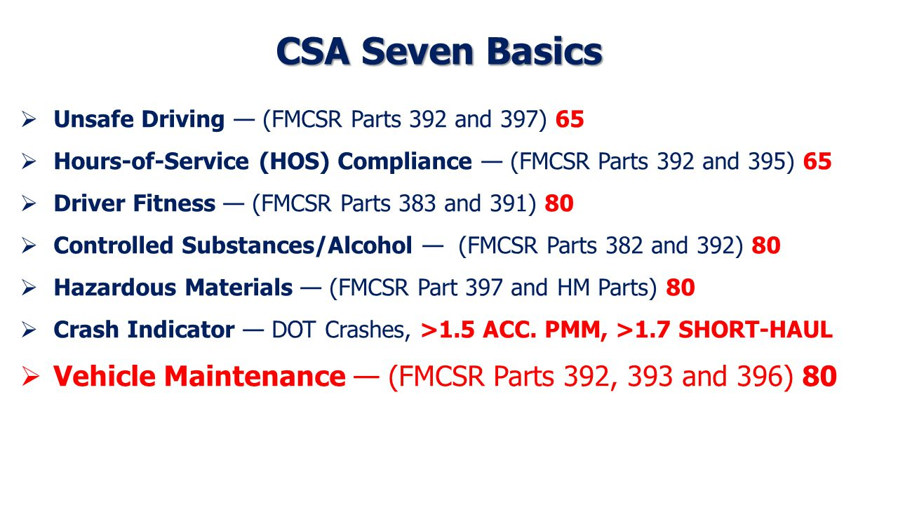 CSA Seven Basics  Unsafe Driving — (FMCSR Parts 392 and 397) 65  Hours-of-Service (HOS) Compliance — (FMCSR Parts 392 and 395) 65  Driver Fitness — (FMCSR Parts 383 and 391) 80  Controlled Substances/Alcohol — (FMCSR Parts 382 and 392) 80  Hazardous Materials — (FMCSR Part 397 and HM Parts) 80  Crash Indicator — DOT Crashes, >1.5 ACC.