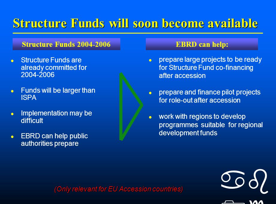   Structure Funds will soon become available Structure Funds are already committed for Funds will be larger than ISPA Implementation may be difficult EBRD can help public authorities prepare prepare large projects to be ready for Structure Fund co-financing after accession prepare and finance pilot projects for role-out after accession work with regions to develop programmes suitable for regional development funds (Only relevant for EU Accession countries) EBRD can help:Structure Funds