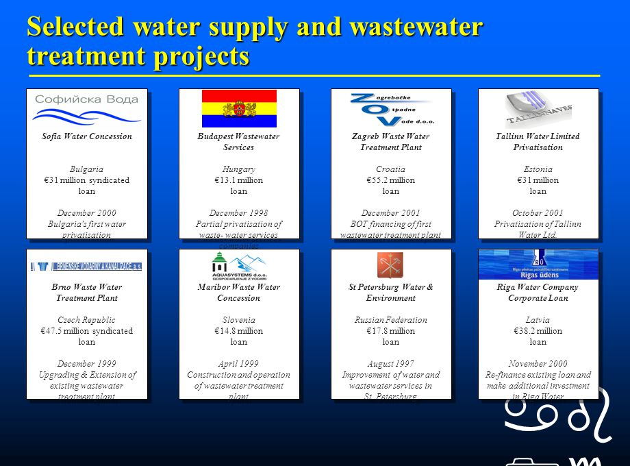    Selected water supply and wastewater treatment projects Sofia Water Concession Bulgaria €31 million syndicated loan December 2000 Bulgaria s first water privatisation Sofia Water Concession Bulgaria €31 million syndicated loan December 2000 Bulgaria s first water privatisation Budapest Wastewater Services Hungary €13.1 million loan December 1998 Partial privatisation of waste- water services companies Budapest Wastewater Services Hungary €13.1 million loan December 1998 Partial privatisation of waste- water services companies Brno Waste Water Treatment Plant Czech Republic €47.5 million syndicated loan December 1999 Upgrading & Extension of existing wastewater treatment plant Brno Waste Water Treatment Plant Czech Republic €47.5 million syndicated loan December 1999 Upgrading & Extension of existing wastewater treatment plant St Petersburg Water & Environment Russian Federation €17.8 million loan August 1997 Improvement of water and wastewater services in St.