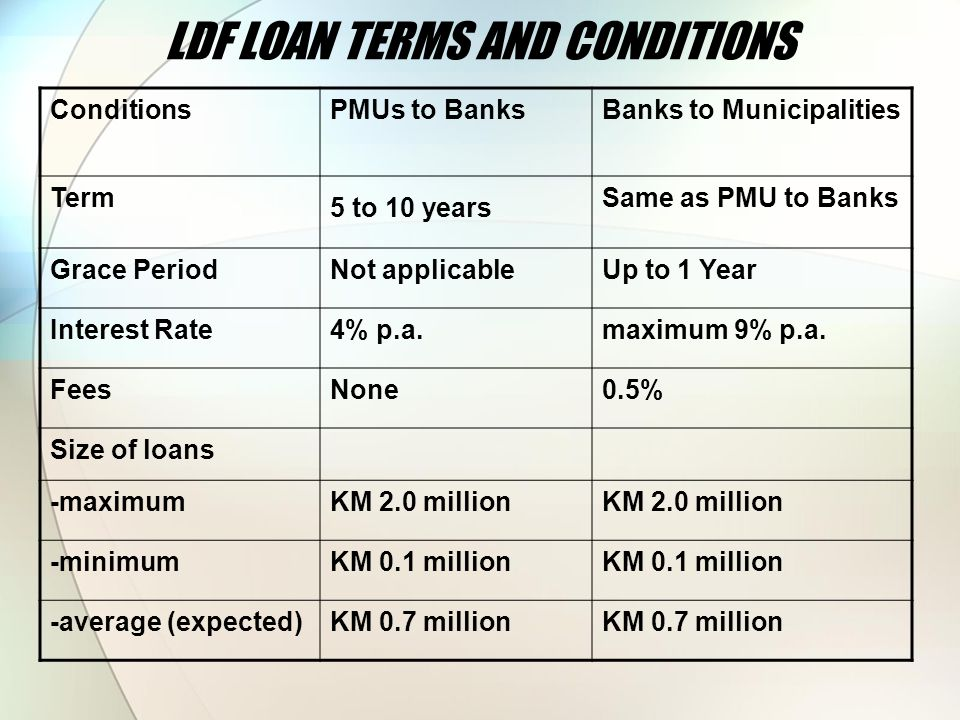 LDF LOAN TERMS AND CONDITIONS ConditionsPMUs to BanksBanks to Municipalities Term 5 to 10 years Same as PMU to Banks Grace PeriodNot applicableUp to 1 Year Interest Rate4% p.a.maximum 9% p.a.
