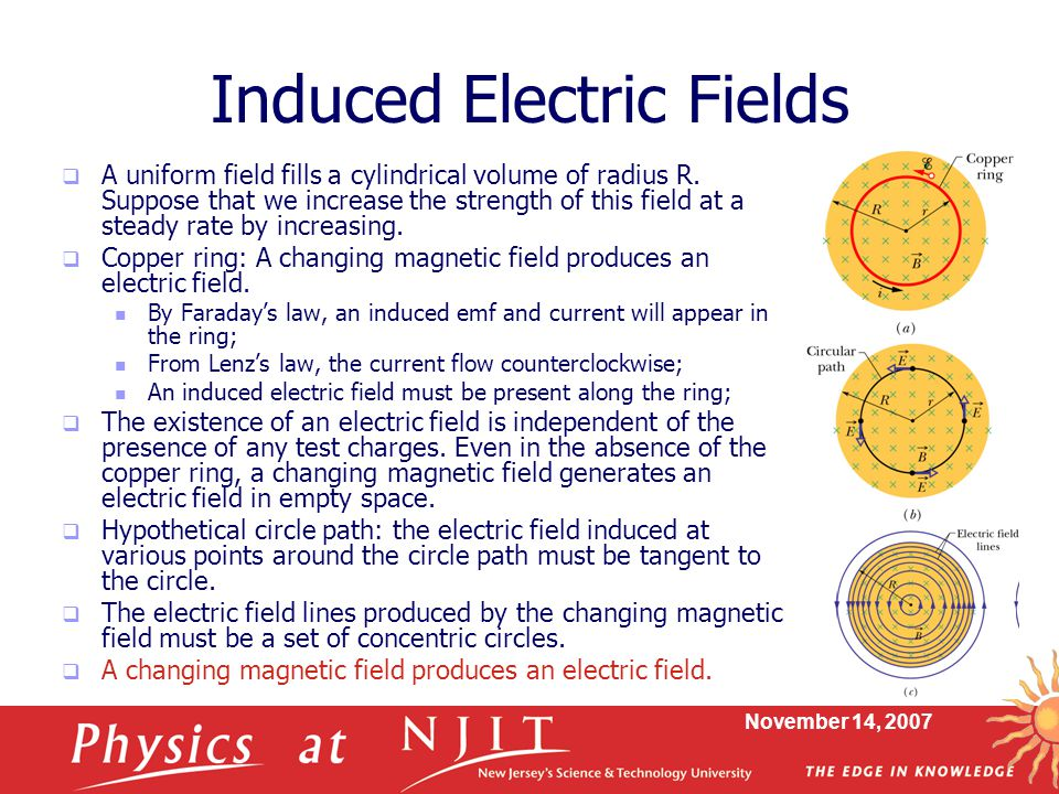 November 14, 2007 Induced Electric Fields  A uniform field fills a cylindrical volume of radius R.