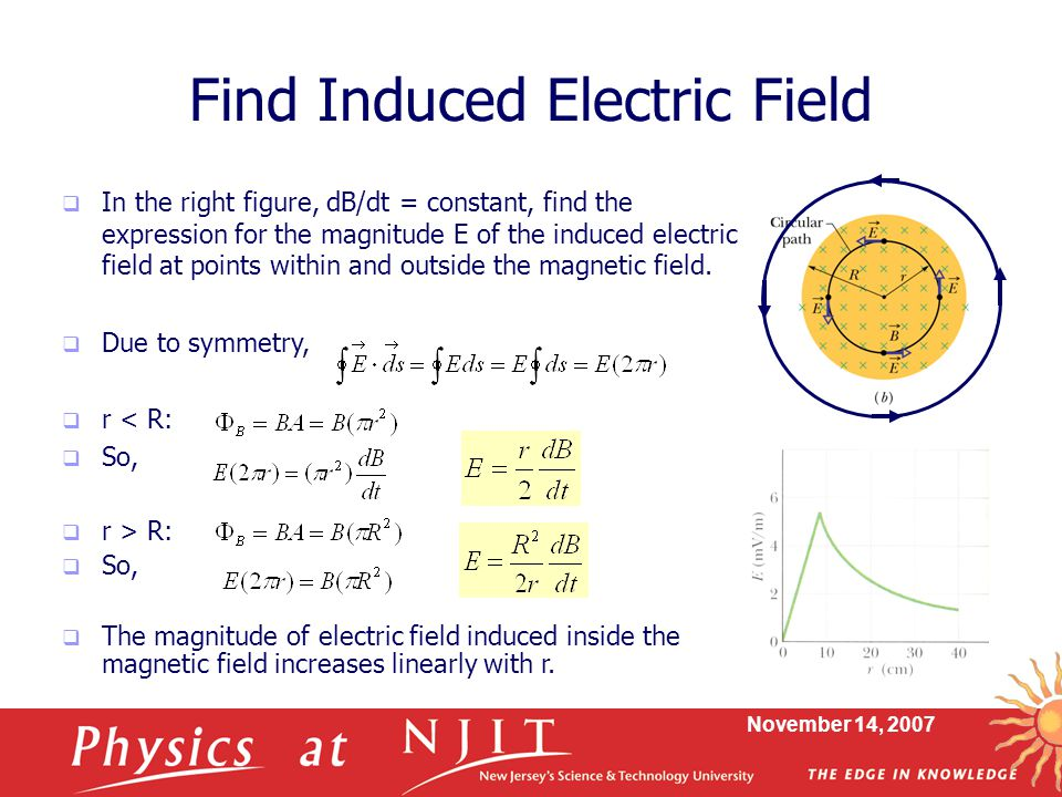 November 14, 2007  In the right figure, dB/dt = constant, find the expression for the magnitude E of the induced electric field at points within and outside the magnetic field.
