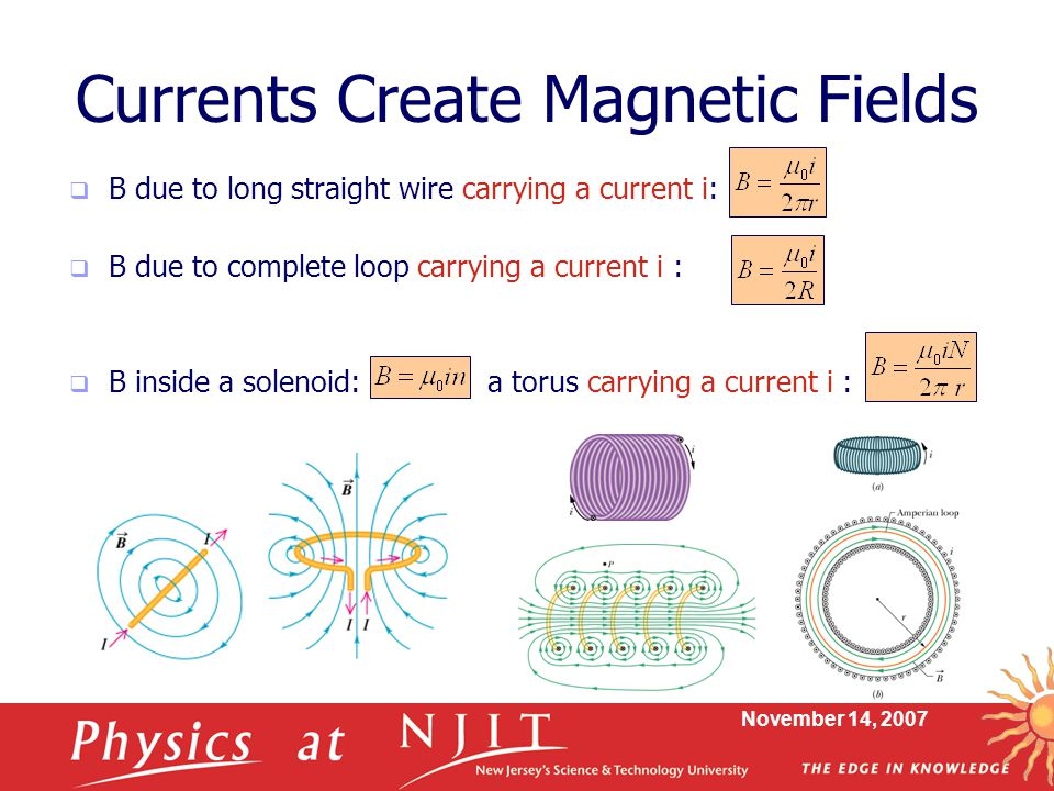 November 14, 2007 Currents Create Magnetic Fields  B due to long straight wire carrying a current i:  B due to complete loop carrying a current i :  B inside a solenoid: a torus carrying a current i :