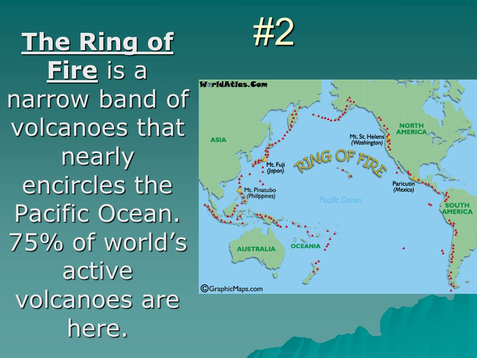 #2 The Ring of Fire is a narrow band of volcanoes that nearly encircles the Pacific Ocean.