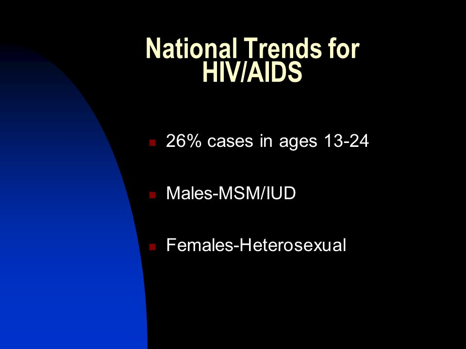 National Trends for HIV/AIDS 26% cases in ages Males-MSM/IUD Females-Heterosexual