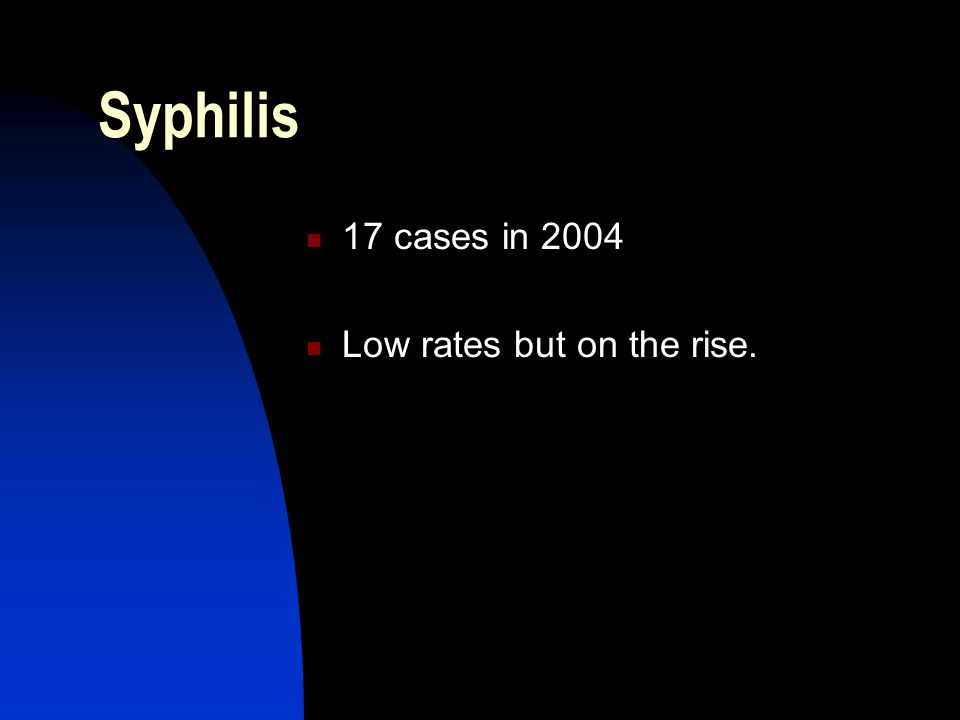 Syphilis 17 cases in 2004 Low rates but on the rise.