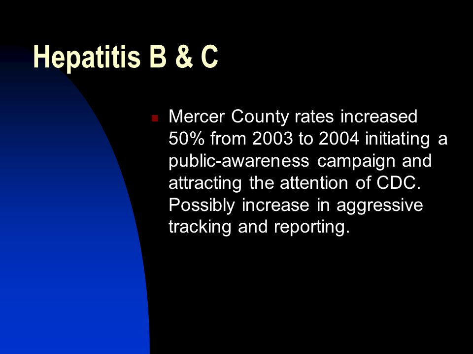 Hepatitis B & C Mercer County rates increased 50% from 2003 to 2004 initiating a public-awareness campaign and attracting the attention of CDC.