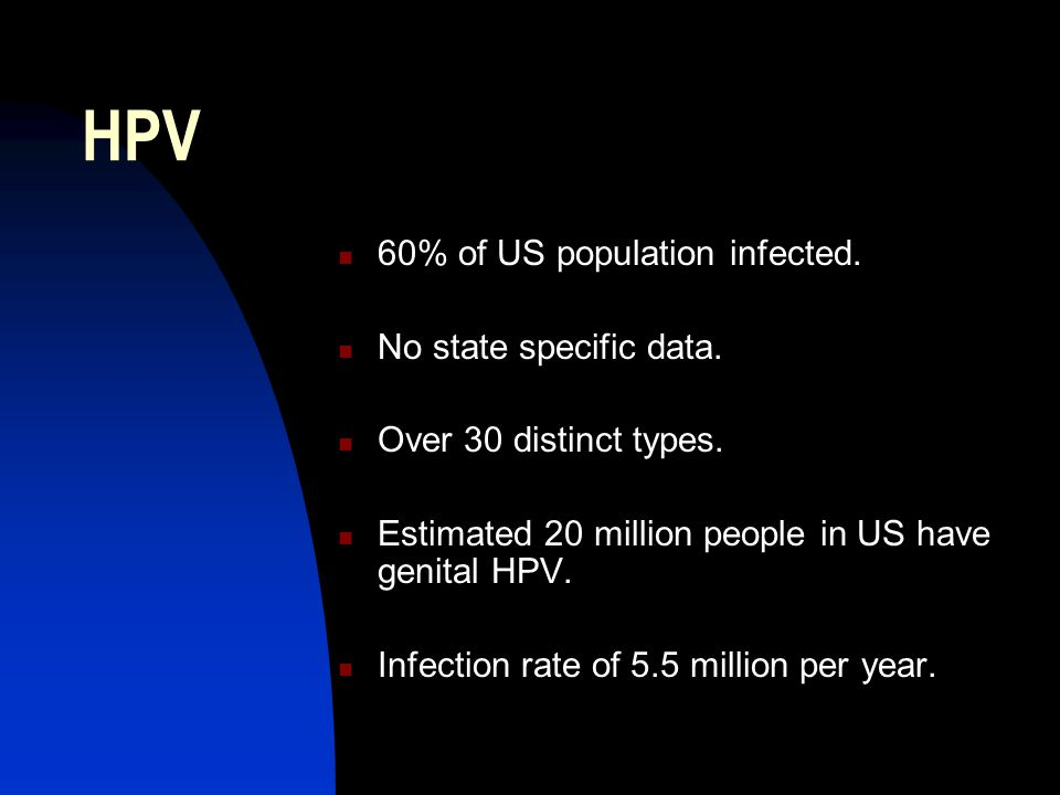 HPV 60% of US population infected. No state specific data.