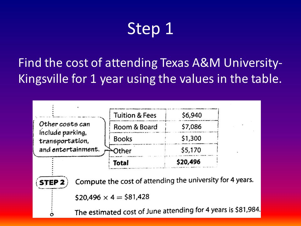 Step 1 Find the cost of attending Texas A&M University- Kingsville for 1 year using the values in the table.