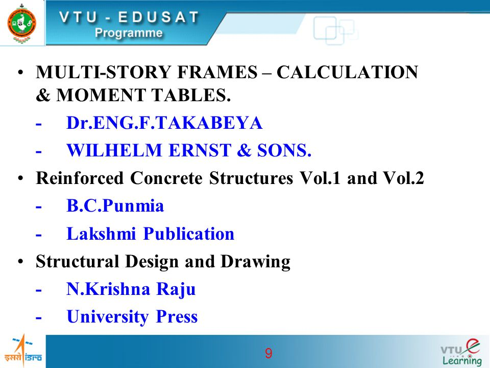 1 Design And Drawing Of Rc Structures Cv61 Dr Gsresh Civil