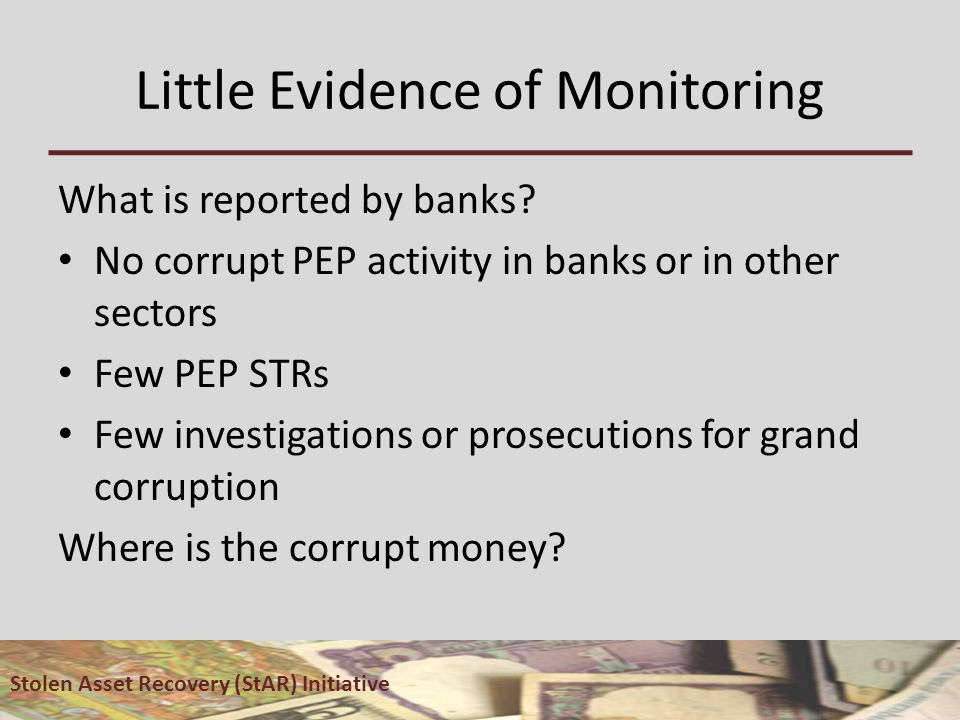 Little Evidence of Monitoring What is reported by banks.