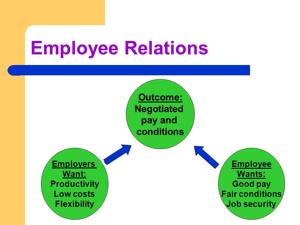 the relationship between an empolyer abd This essay has been submitted by a law student this is not an example of the work written by our professional essay writers the relationship between an employee and employer.