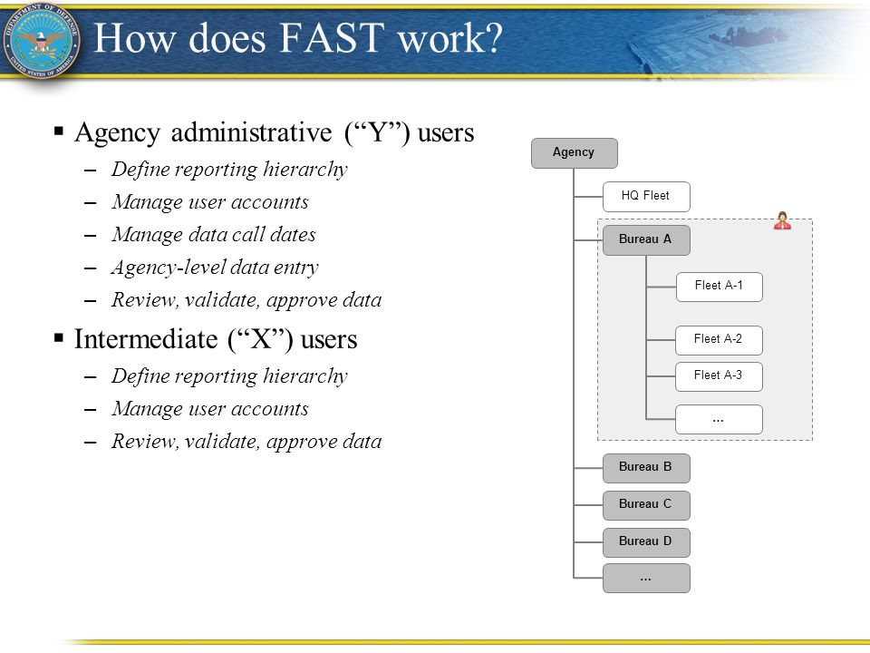 Agency administrative ( Y ) users – Define reporting hierarchy – Manage user accounts – Manage data call dates – Agency-level data entry – Review, validate, approve data  Intermediate ( X ) users – Define reporting hierarchy – Manage user accounts – Review, validate, approve data Agency Bureau A Bureau B Bureau C Bureau D … HQ Fleet Fleet A-1 Fleet A-2 Fleet A-3 … How does FAST work