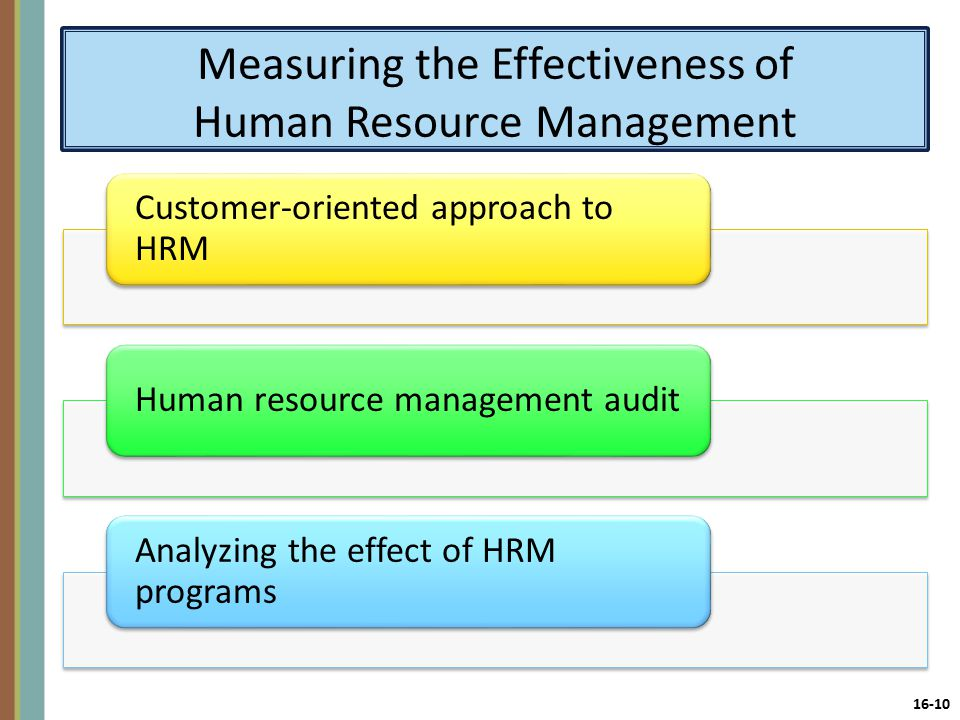16-10 Measuring the Effectiveness of Human Resource Management Customer-oriented approach to HRM Human resource management audit Analyzing the effect of HRM programs