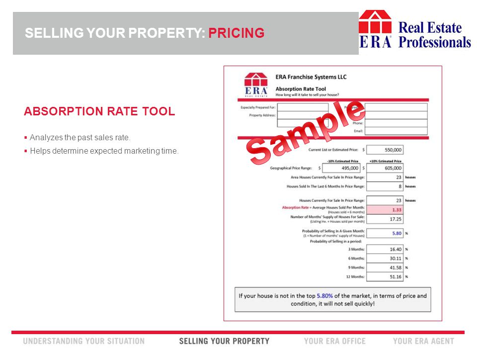 INSERT ERA COMPANY LOGO HERE ABSORPTION RATE TOOL  Analyzes the past sales rate.