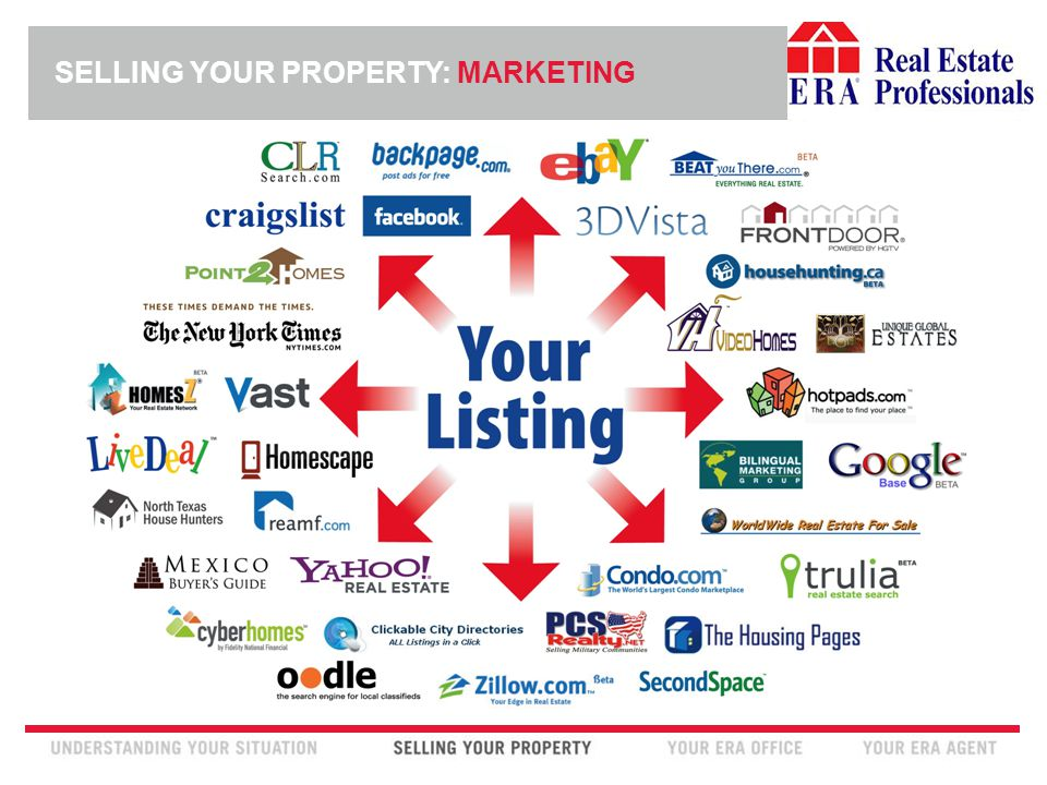 INSERT ERA COMPANY LOGO HERE SELLING YOUR PROPERTY: MARKETING