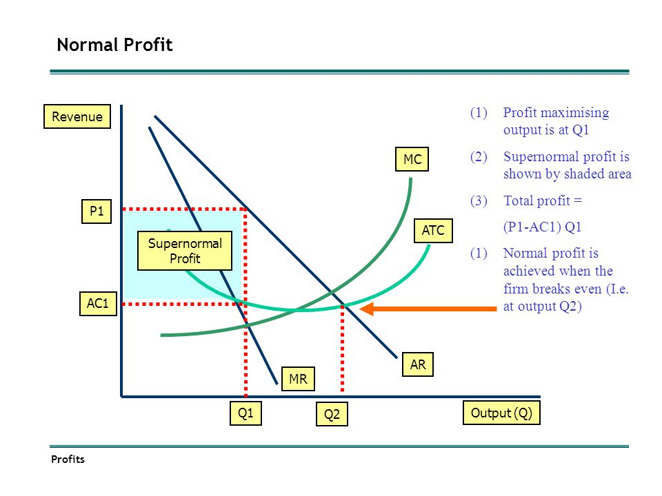 an analysis of the possibility of profit maximisation in business Profit maximization and wealth maximization are two distinctive objectives when it comes to financial management solomon it is useful to distinguish between the profits and profitability the maximization of profits by accruing maximum wealth to shareholders is clearly an unreal motive.