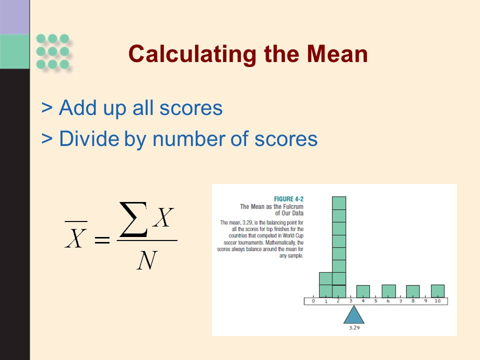 Calculating the Mean >Add up all scores >Divide by number of scores