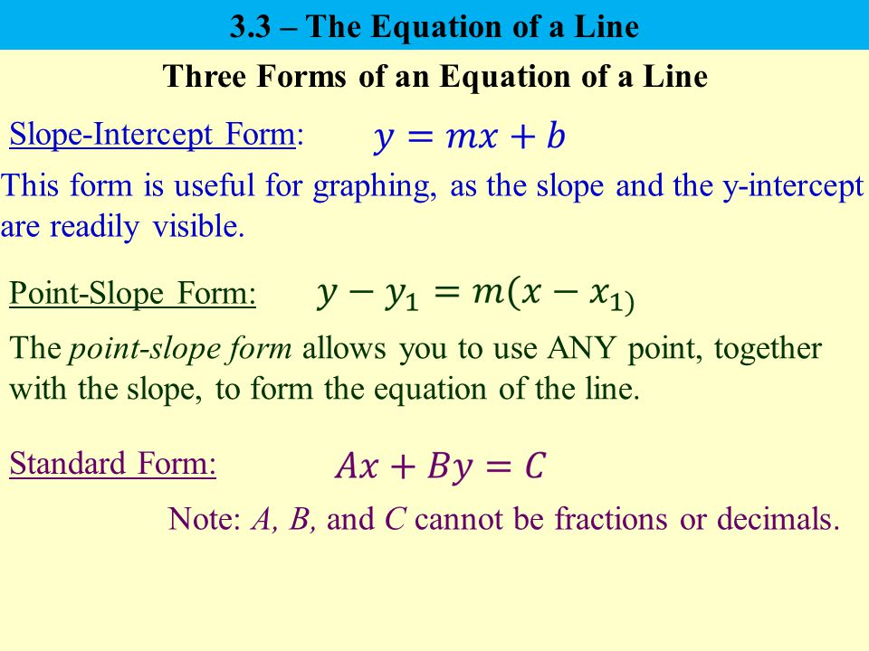 point slope form slope intercept form standard form  15.15 – The Equation of a Line Slope-Intercept Form: Point ...