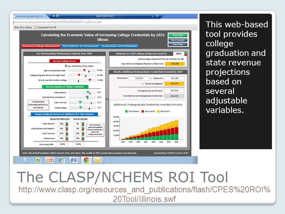 The CLASP/NCHEMS ROI Tool This web-based tool provides college graduation and state revenue projections based on several adjustable variables.