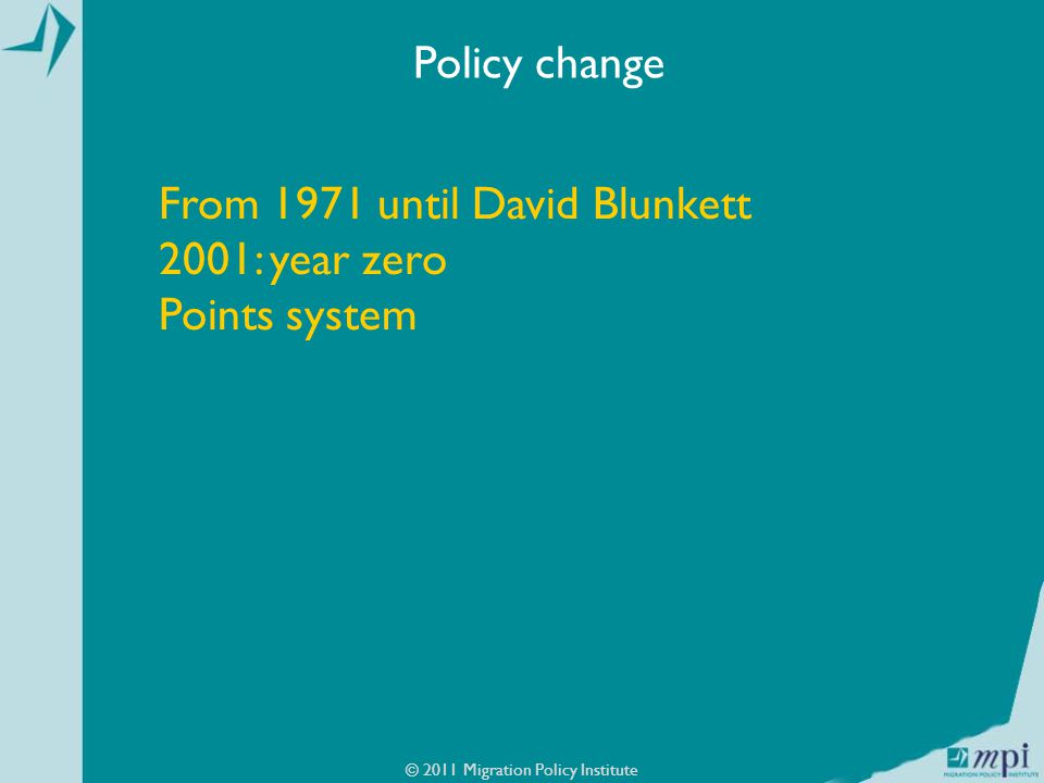 From 1971 until David Blunkett 2001: year zero Points system © 2011 Migration Policy Institute Policy change