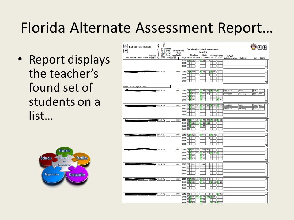 Florida Alternate Assessment Results… Click down arrow Filter Report by Category – Select Testing – Click Florida Alternate Assessment Results