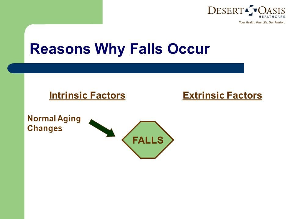 FALLS Reasons Why Falls Occur Intrinsic Factors Extrinsic Factors Normal Aging Changes