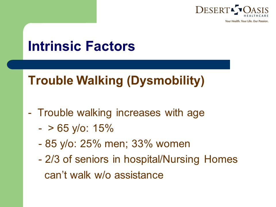 Intrinsic Factors Trouble Walking (Dysmobility) - Trouble walking increases with age - > 65 y/o: 15% - 85 y/o: 25% men; 33% women - 2/3 of seniors in hospital/Nursing Homes can't walk w/o assistance