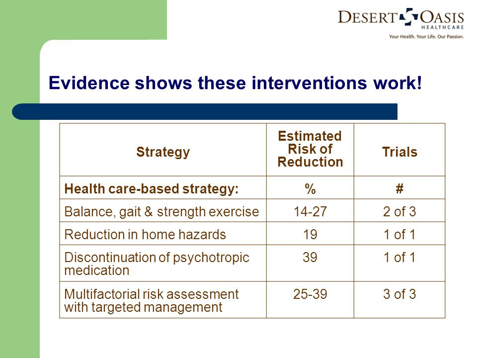 Evidence shows these interventions work.