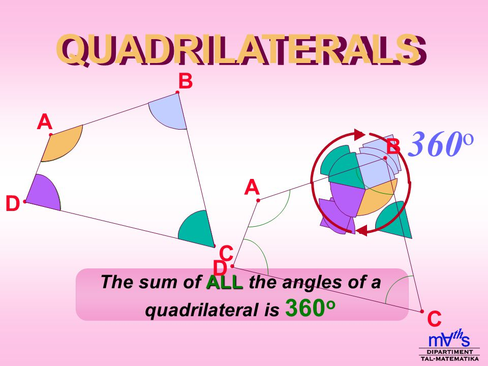 4 4 vertices a b c d 4 sides 4 angles quadrilaterals