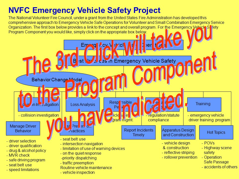 NVFC Emergency Vehicle Safety Project The National Volunteer Fire Council, under a grant from the United States Fire Administration has developed this comprehensive approach to Emergency Vehicle Safe Operations for Volunteer and Small Combination Emergency Service Organization.