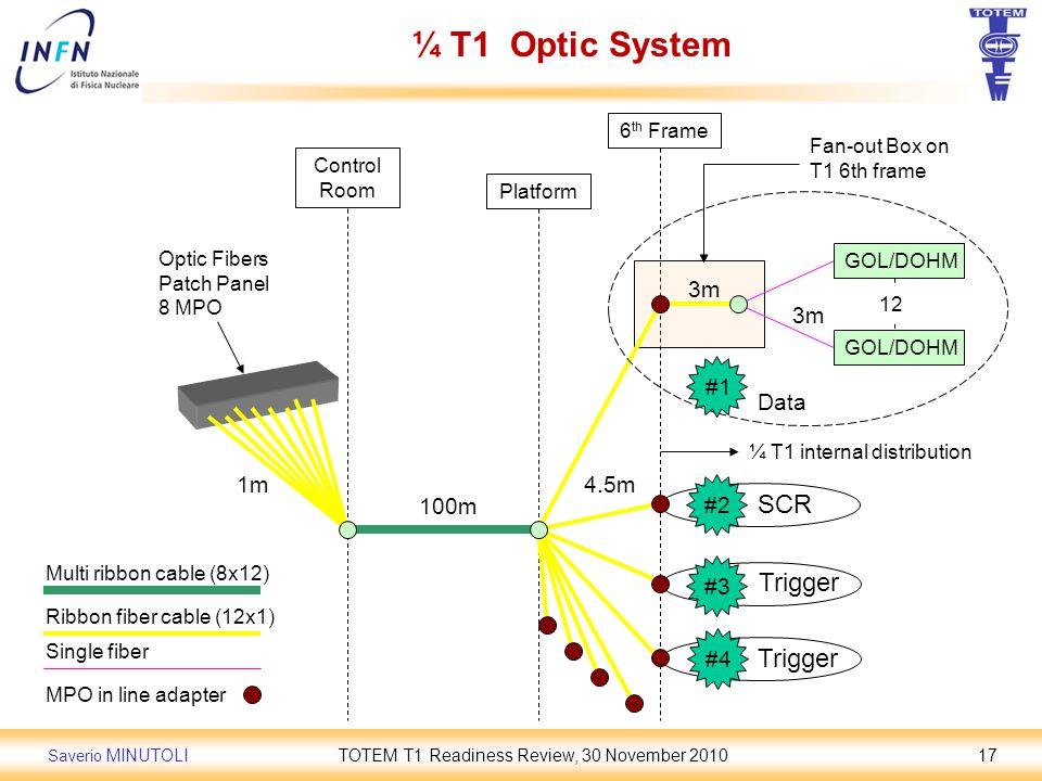 17 saverio minutoli 1m 100m optic fibers patch panel