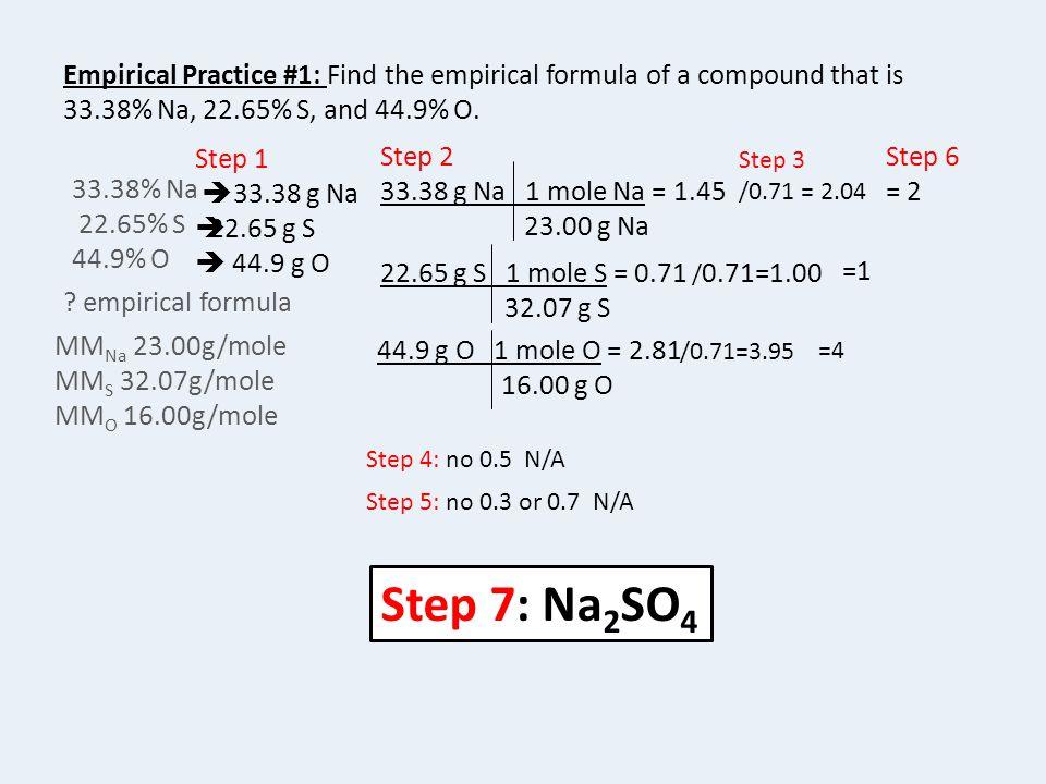 Molecular Formula Vs Empirical Formula Different Compounds