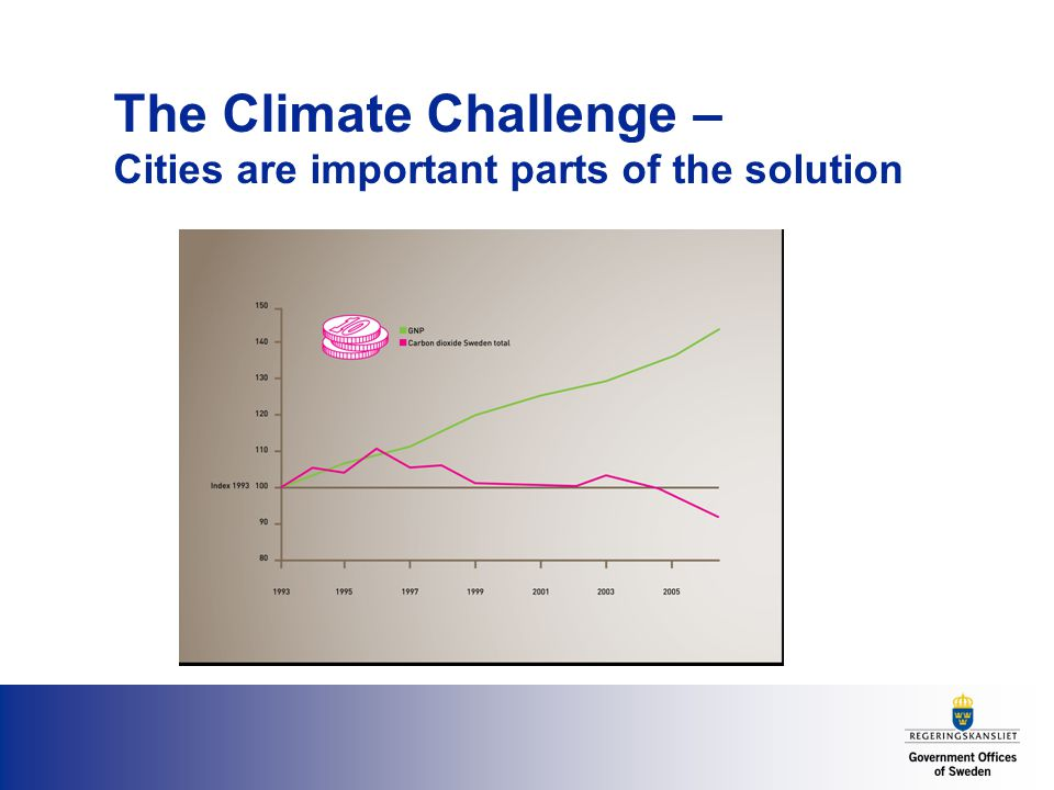 The Climate Challenge – Cities are important parts of the solution