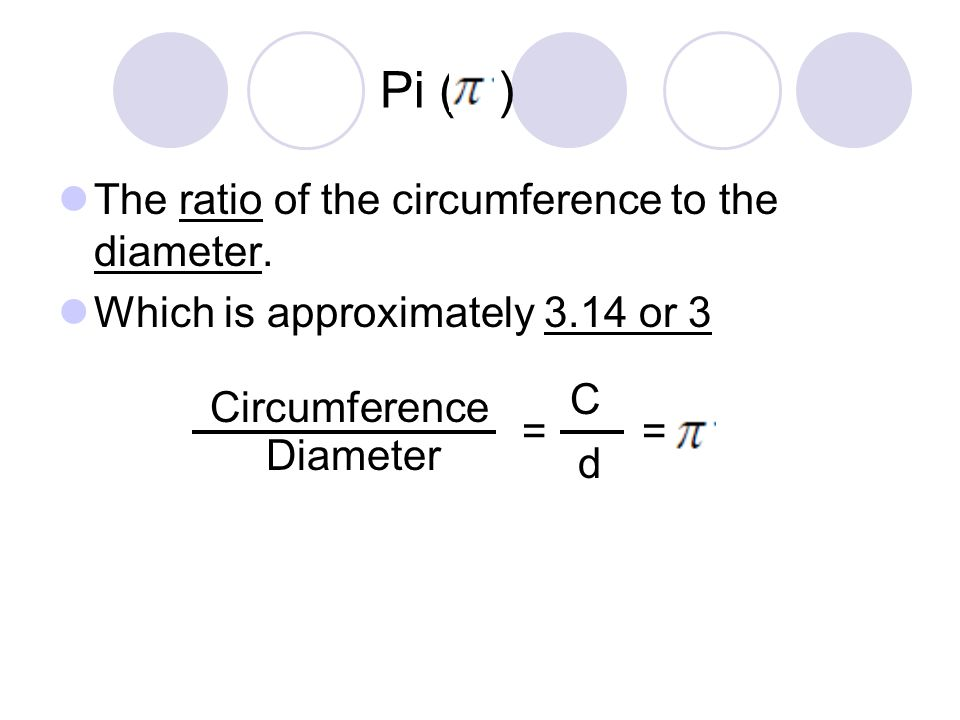 Pi ( ) The ratio of the circumference to the diameter.